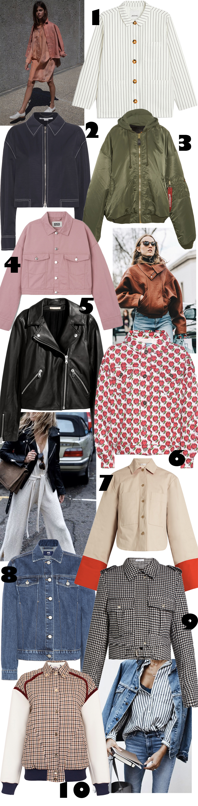 Eyes on: Spring Jackets