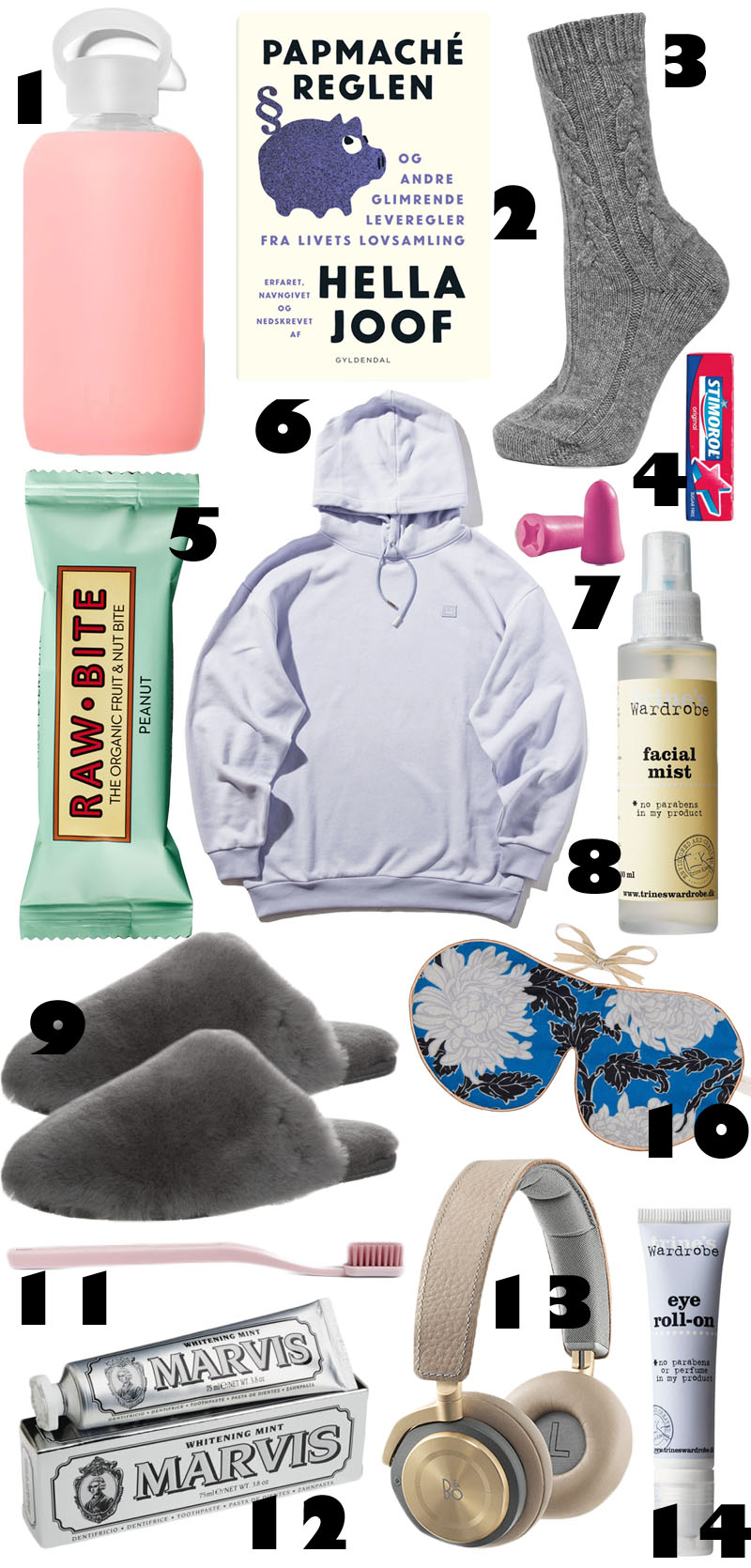 My hand luggage packing guide